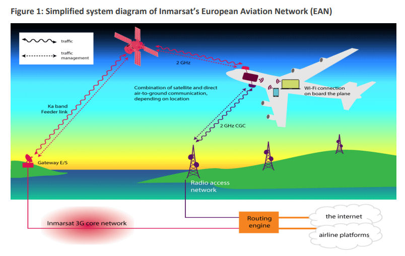 inmarsat-business-aviation-network